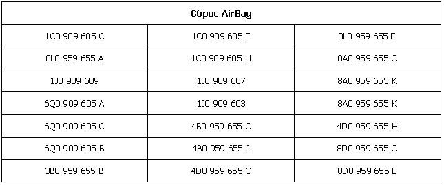 Сброс ошибок AirBag